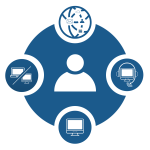 Loppukäyttäjäpalvelut - IT-tuki - Service Desk [ Contrasec